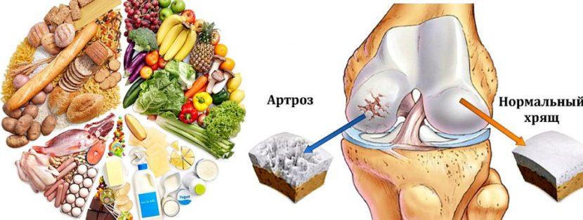 Питание при артрозе коленного сустава - что можно и что нельзя есть?