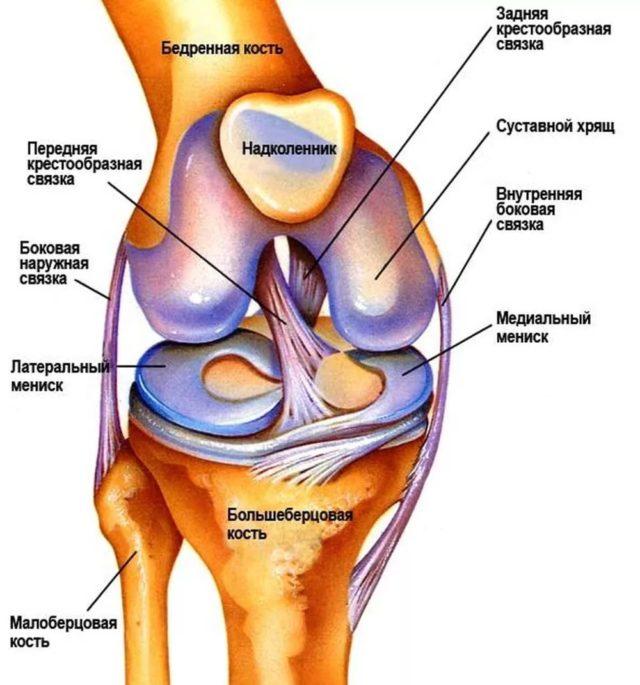 По течению: острый артрит и хронический