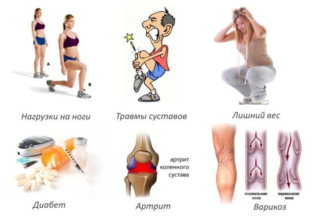 Перенесенные травмы и инфекции коленного сустава