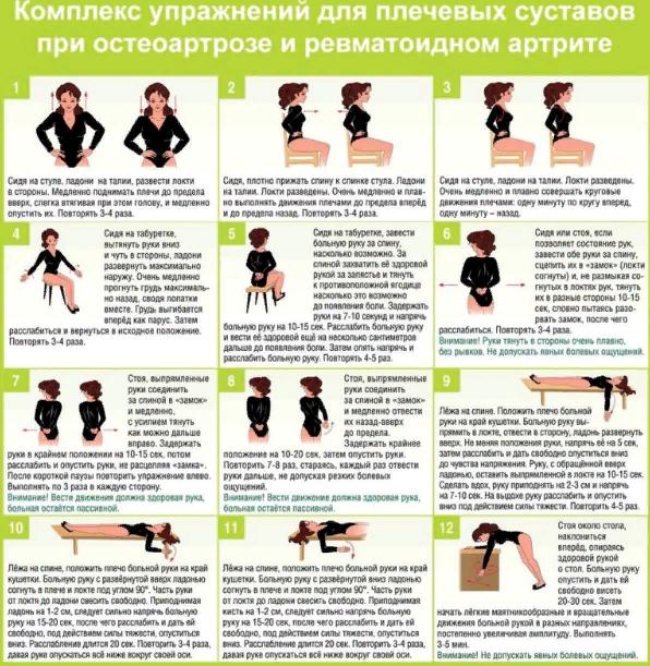 Правильное и систематическое выполнение упражнений способствует избавлению от лишнего веса и «разгрузке» суставов