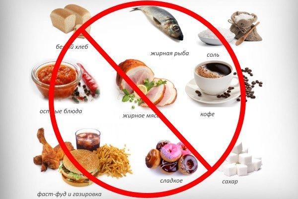 Исключение составляет нежирное мясо птицы – его можно кушать раз в неделю