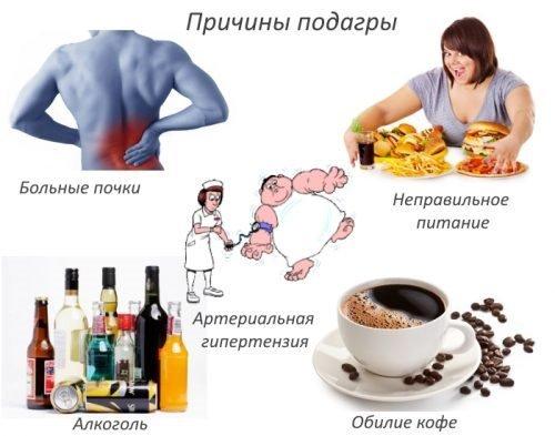 Изображение - Подагра суставов рук симптомы Podagra-na-rukah-5